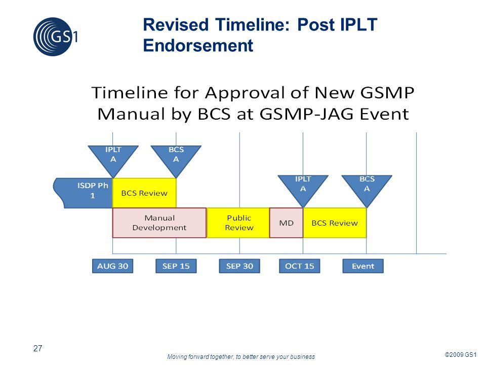 Moving forward together, to better serve your business ©2009 GS1 27 Revised Timeline: Post IPLT Endorsement