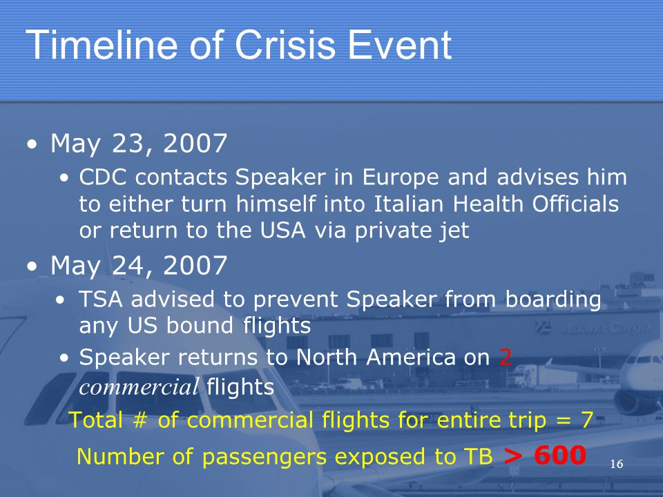 Timeline of Crisis Event May 23, 2007 CDC contacts Speaker in Europe and advises him to either turn himself into Italian Health Officials or return to