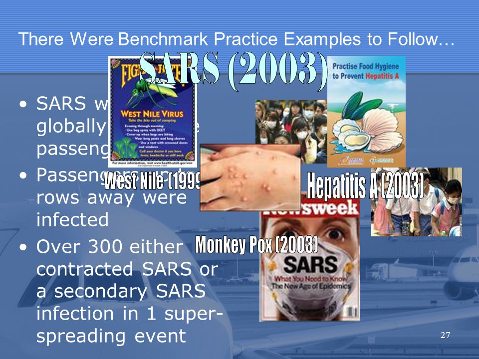 There Were Benchmark Practice Examples to Follow… SARS was spread globally by airline passengers Passengers up to 7 rows away were infected Over 300 e
