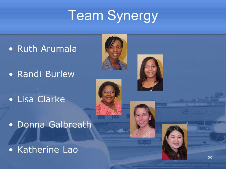 Team Synergy Ruth Arumala Randi Burlew Lisa Clarke Donna Galbreath Katherine Lao 29