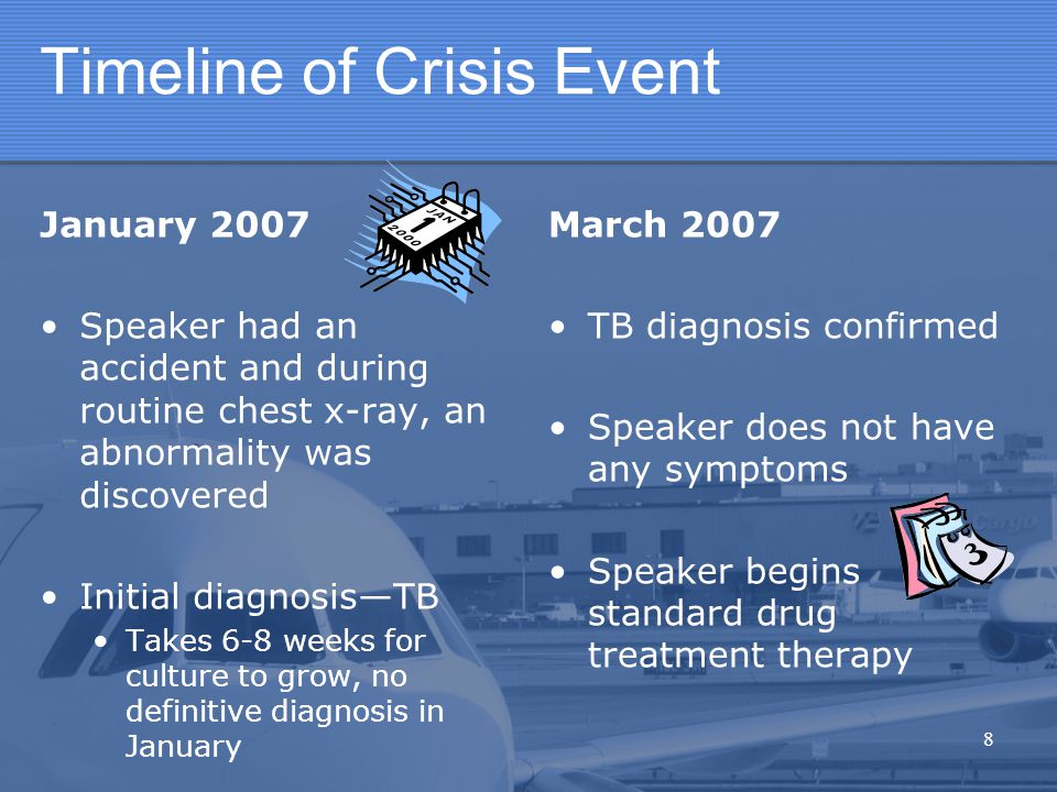 Timeline of Crisis Event January 2007 Speaker had an accident and during routine chest x-ray, an abnormality was discovered Initial diagnosis—TB Takes