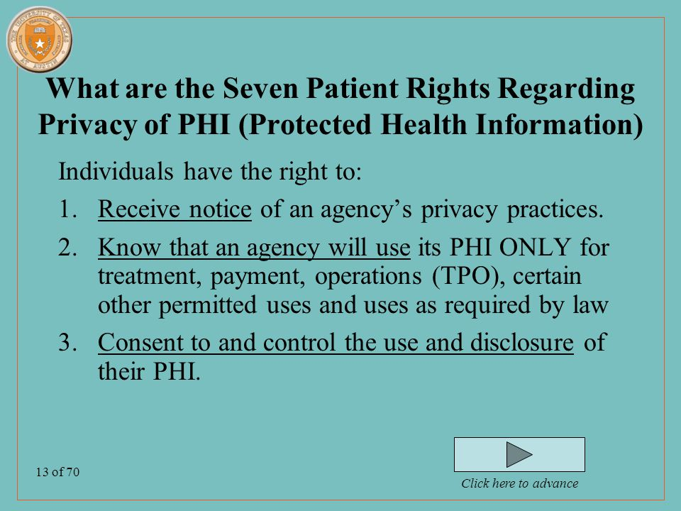 13 of 70 What are the Seven Patient Rights Regarding Privacy of PHI (Protected Health Information) Individuals have the right to: 1.Receive notice of an agency's privacy practices.