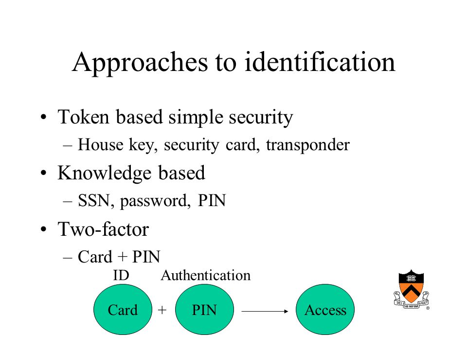 Approaches to identification Token based simple security –House key, security card, transponder Knowledge based –SSN, password, PIN Two-factor –Card + PIN CardPIN IDAuthentication Access +