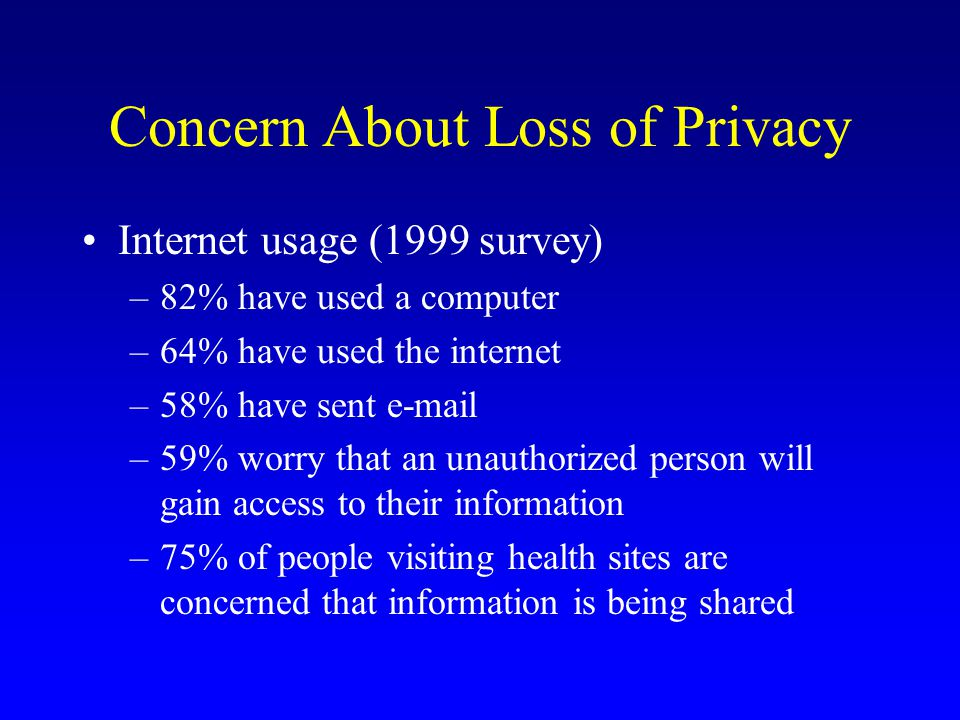Concern About Loss of Privacy Internet usage (1999 survey) –82% have used a computer –64% have used the internet –58% have sent e-mail –59% worry that an unauthorized person will gain access to their information –75% of people visiting health sites are concerned that information is being shared