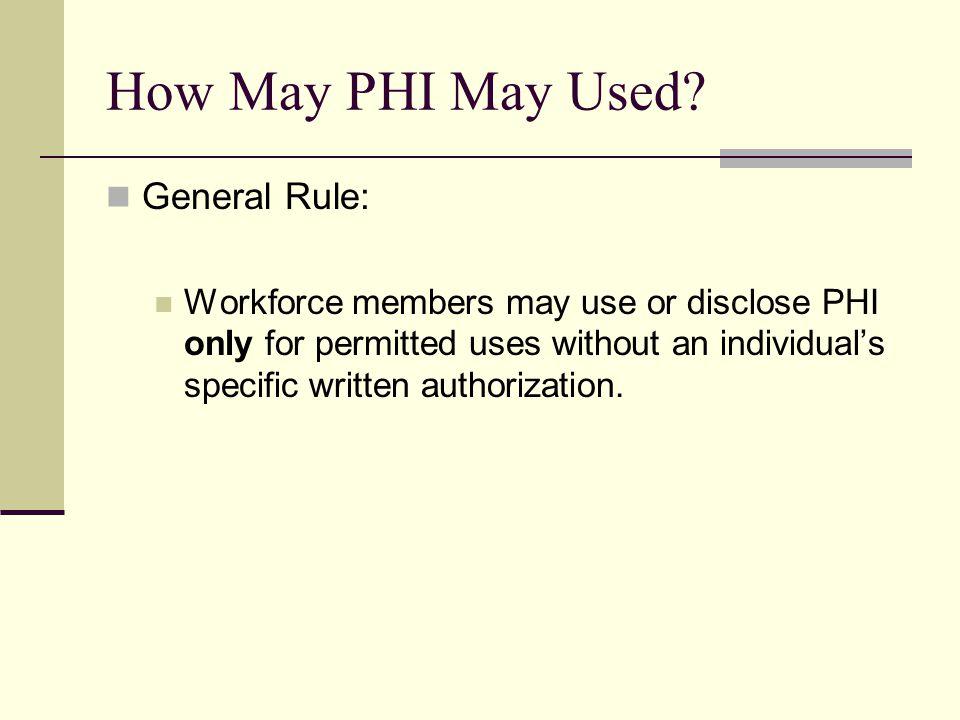 How May PHI May Used.