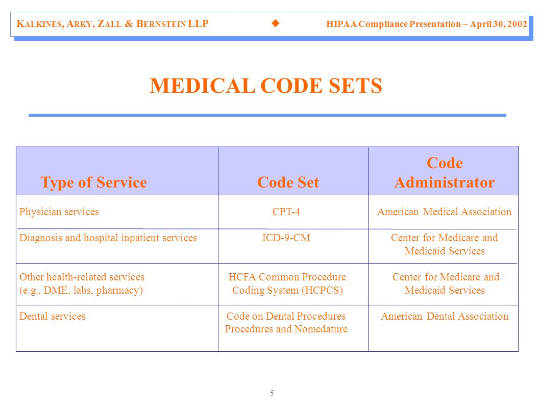 K ALKINES, A RKY, Z ALL & B ERNSTEIN LLP  HIPAA Compliance Presentation – April 30, 2002 5 MEDICAL CODE SETS Code Type of Service Code Set Administrator Physician servicesCPT-4American Medical Association Diagnosis and hospital inpatient servicesICD-9-CMCenter for Medicare and Medicaid Services Other health-related services HCFA Common Procedure Center for Medicare and (e.g., DME, labs, pharmacy) Coding System (HCPCS)Medicaid Services Dental servicesCode on Dental ProceduresAmerican Dental Association Procedures and Nomedature