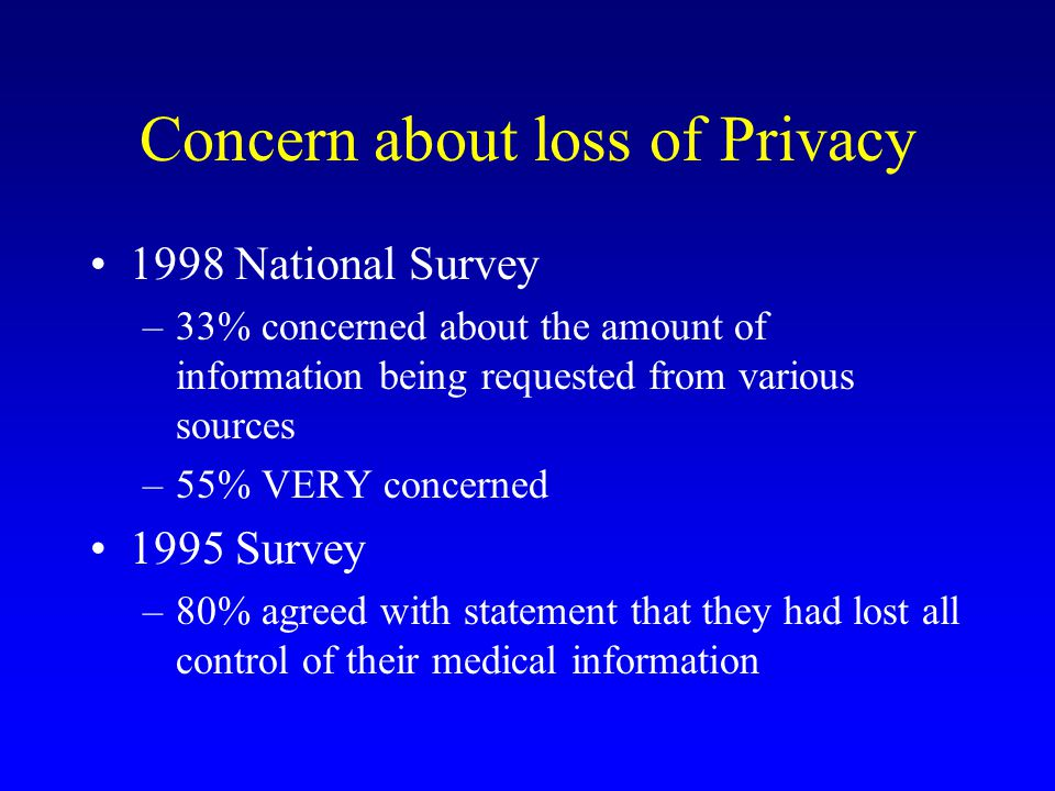 HIPAA Timeline 1996 - HIPAA Signed into law –Privacy regulations not specified –Congress was to enact laws and policy regarding privacy by 1999 –If Congress failed to develop standards, task would fall to Department of Health and Human Services (DHHS) 1999 - DHHS becomes responsible for developing privacy regulations