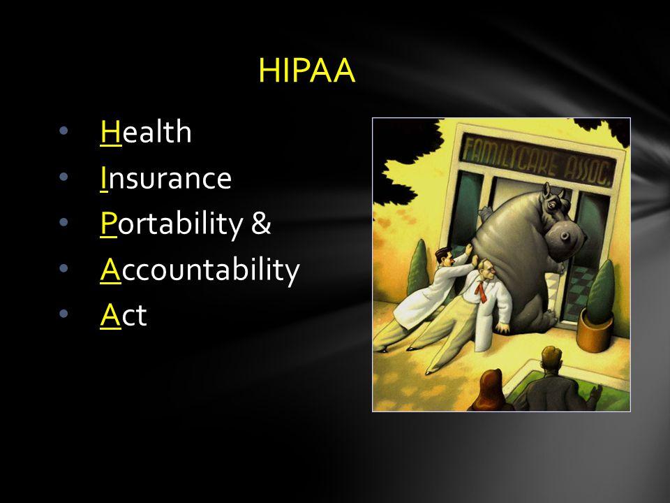 Health Insurance Portability & Accountability Act HIPAA