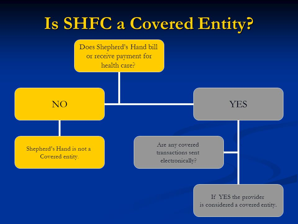 Legal Requirements for SHFC Although Shepherd's Hand is under no legal requirement to be HIPAA compliant out of respect for our patients privacy and an obligation to secure patients health information all volunteers and staff will be responsible for knowing and understanding the Privacy and Security Policies of the clinic as guided by the HIPAA Privacy and Security Rule.