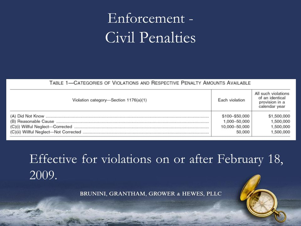 Enforcement - Civil Penalties Effective for violations on or after February 18, 2009.