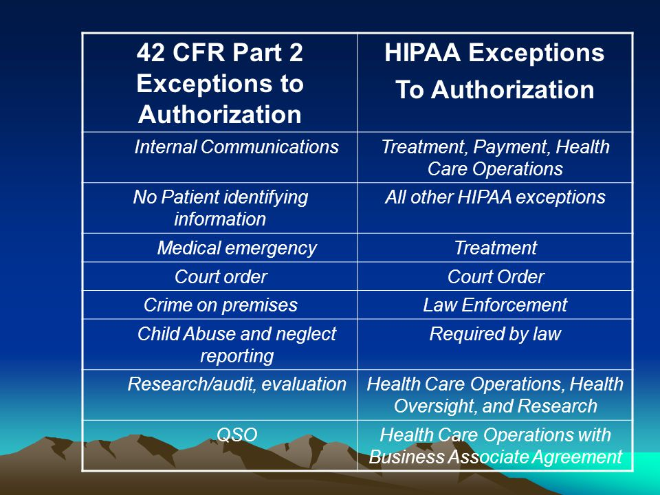 42 CFR Part 2 Exceptions to Authorization HIPAA Exceptions To Authorization Internal CommunicationsTreatment, Payment, Health Care Operations No Patie