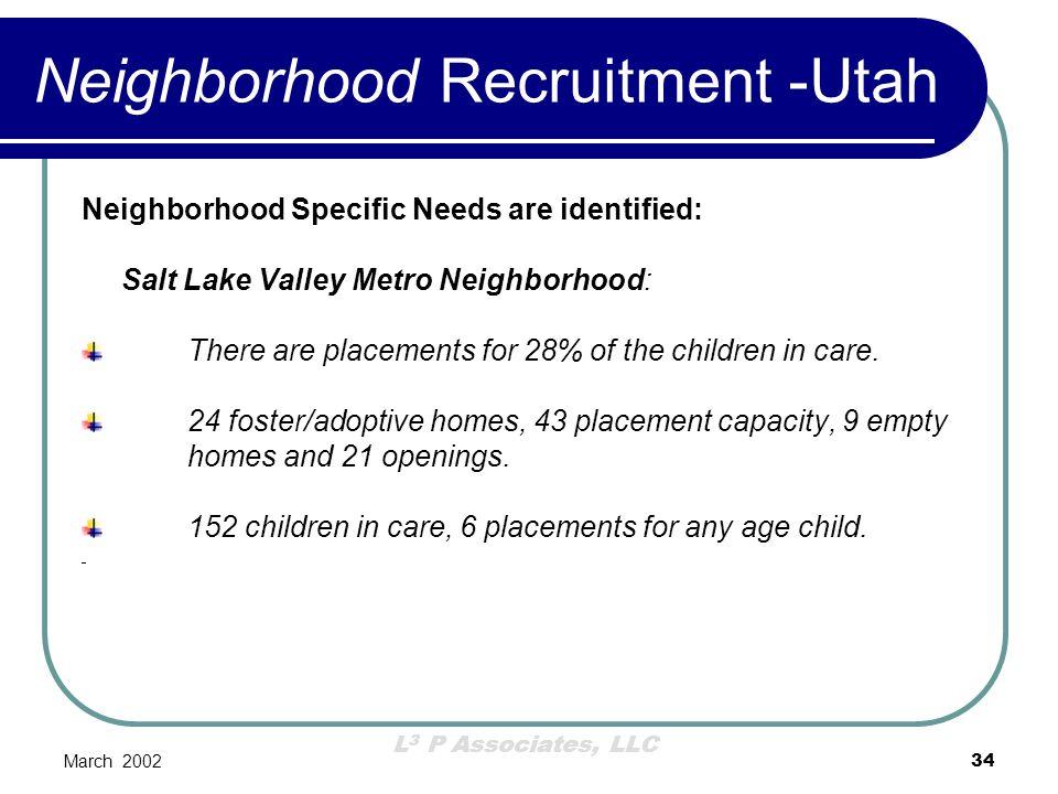 L 3 P Associates, LLC March 200234 Neighborhood Recruitment -Utah Neighborhood Specific Needs are identified: Salt Lake Valley Metro Neighborhood: The
