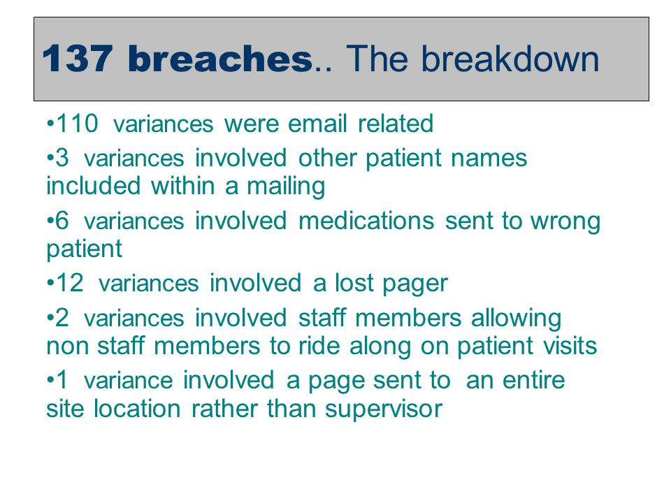 16 Patient Variances 110 variances were email related 3 variances involved other patient names included within a mailing 6 variances involved medicati