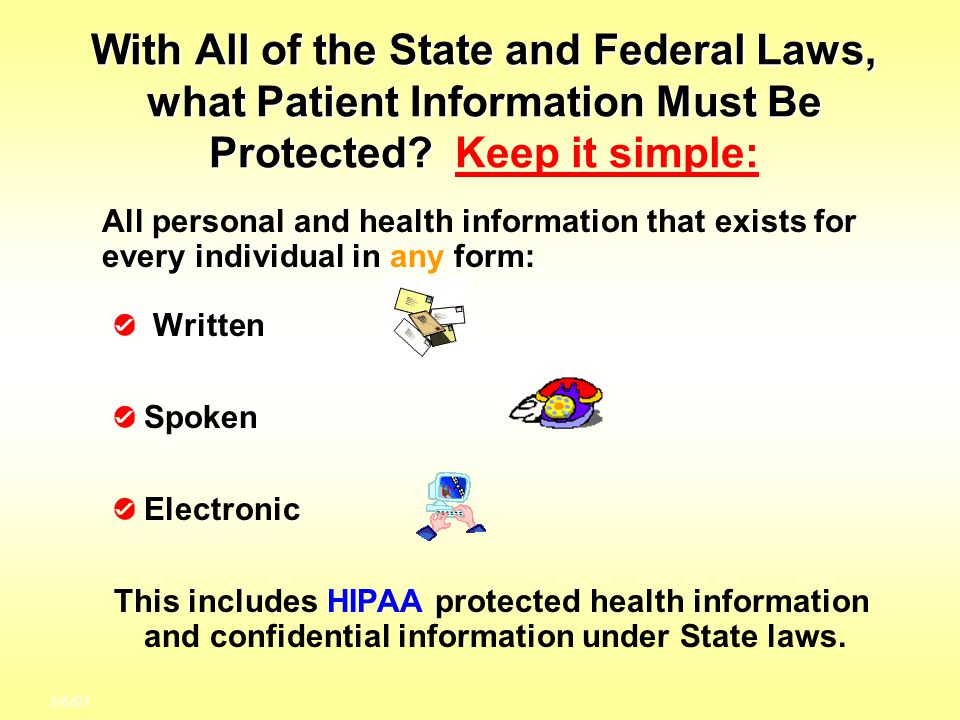 With All of the State and Federal Laws, what Patient Information Must Be Protected? With All of the State and Federal Laws, what Patient Information M