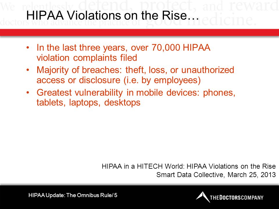 HIPAA Violations on the Rise… In the last three years, over 70,000 HIPAA violation complaints filed Majority of breaches: theft, loss, or unauthorized access or disclosure (i.e.