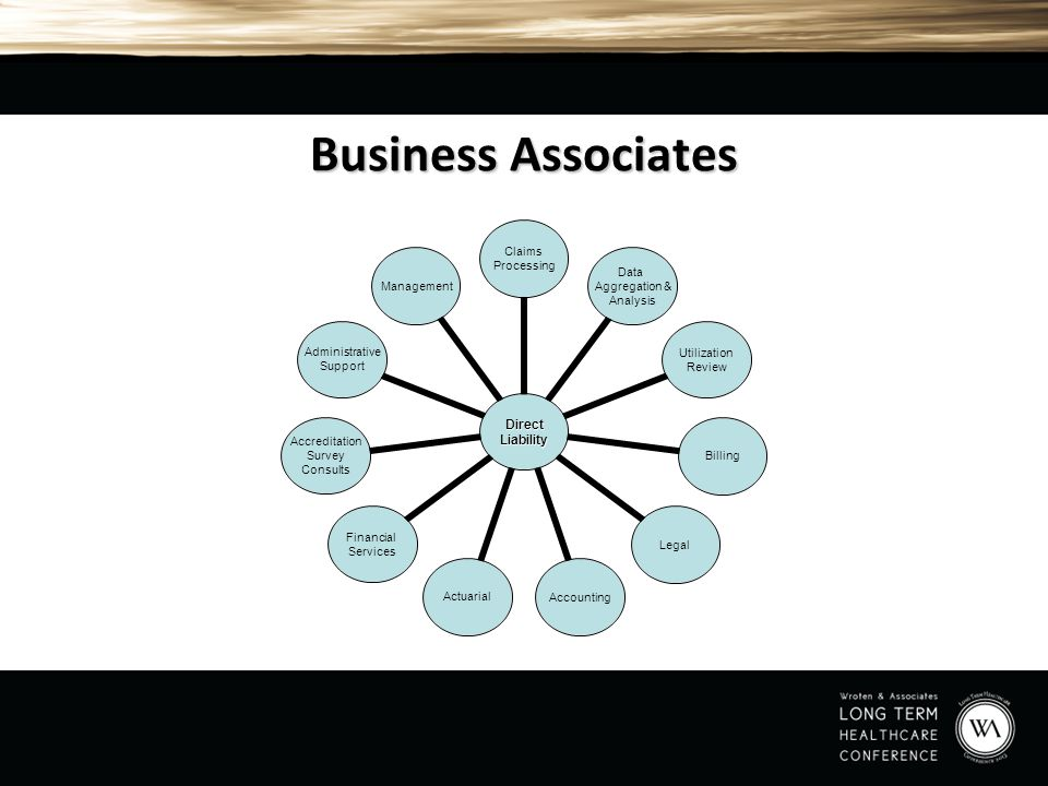 Business Associates Direct Liability Liability Claims Processing Data Aggregation & Analysis Utilization Review BillingLegalAccountingActuarial Financ