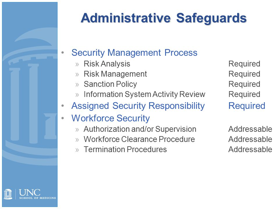 Administrative Safeguards Security Management Process »Risk AnalysisRequired »Risk ManagementRequired »Sanction PolicyRequired »Information System Activity Review Required Assigned Security ResponsibilityRequired Workforce Security »Authorization and/or SupervisionAddressable »Workforce Clearance Procedure Addressable »Termination Procedures Addressable