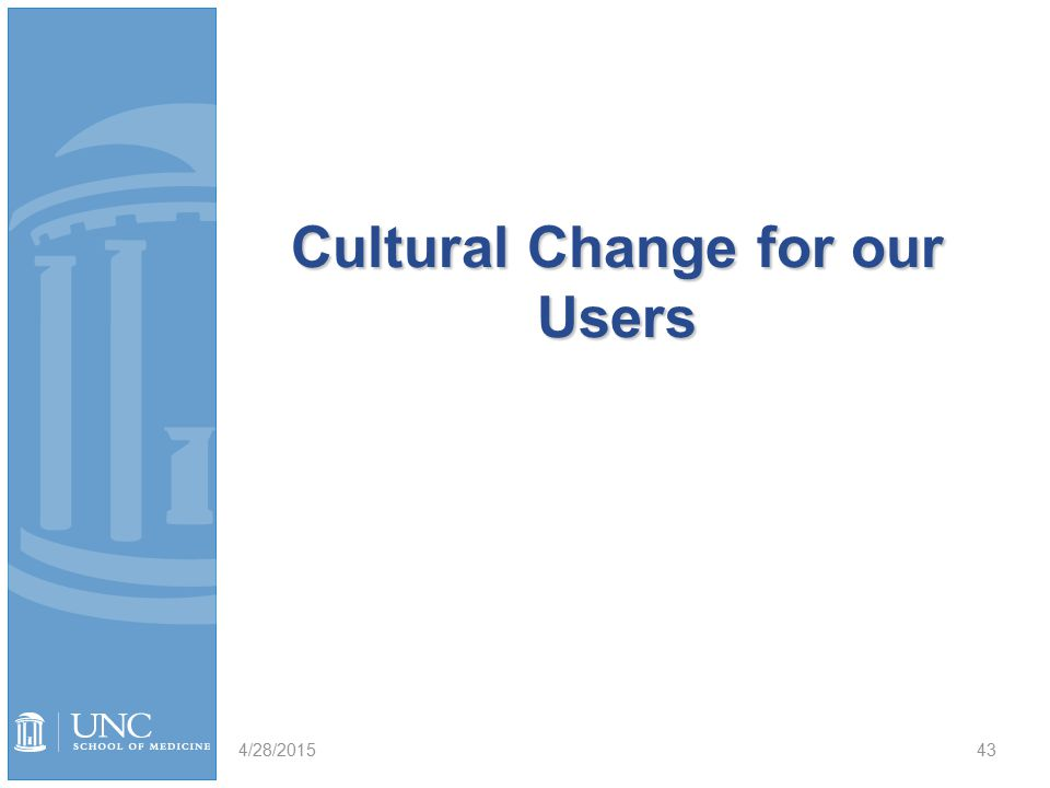 Cultural Change for our Users 4/28/201543