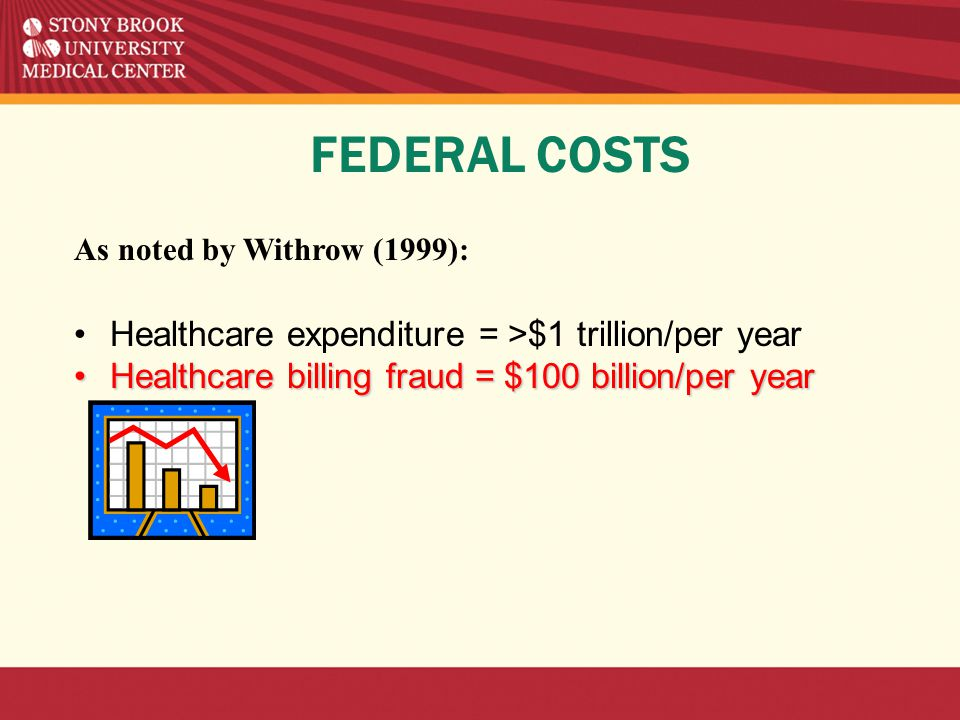 As noted by Withrow (1999): Healthcare expenditure = >$1 trillion/per year Healthcare billing fraud = $100 billion/per yearHealthcare billing fraud = $100 billion/per year FEDERAL COSTS
