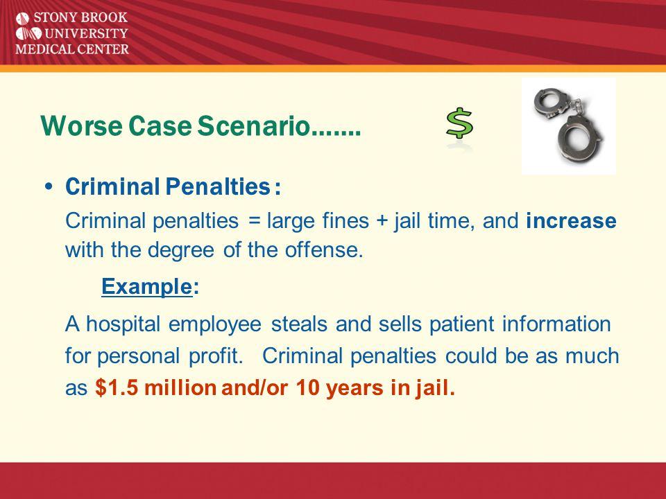Worse Case Scenario…….