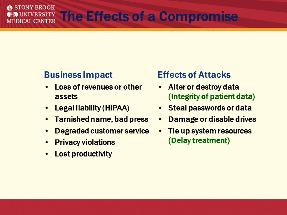 The Effects of a Compromise Business Impact Loss of revenues or other assets Legal liability (HIPAA) Tarnished name, bad press Degraded customer service Privacy violations Lost productivity Effects of Attacks Alter or destroy data (Integrity of patient data) Steal passwords or data Damage or disable drives Tie up system resources (Delay treatment)