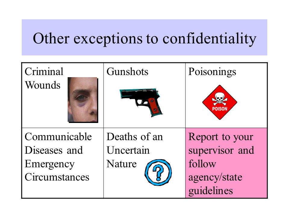 Other exceptions to confidentiality Criminal Wounds GunshotsPoisonings Communicable Diseases and Emergency Circumstances Deaths of an Uncertain Nature
