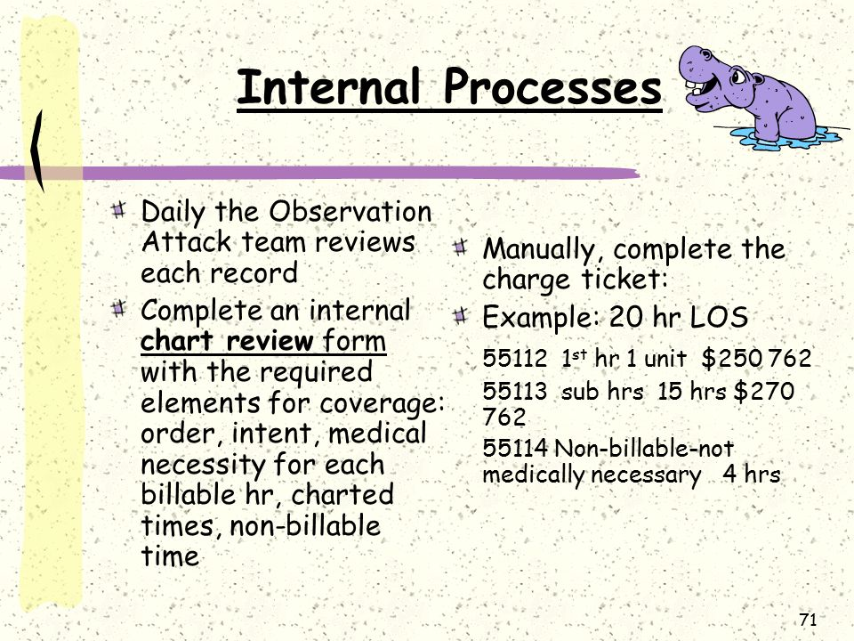 71 Internal Processes Daily the Observation Attack team reviews each record Complete an internal chart review form with the required elements for coverage: order, intent, medical necessity for each billable hr, charted times, non-billable time Manually, complete the charge ticket: Example: 20 hr LOS 55112 1 st hr 1 unit $250 762 55113 sub hrs 15 hrs $270 762 55114 Non-billable-not medically necessary 4 hrs