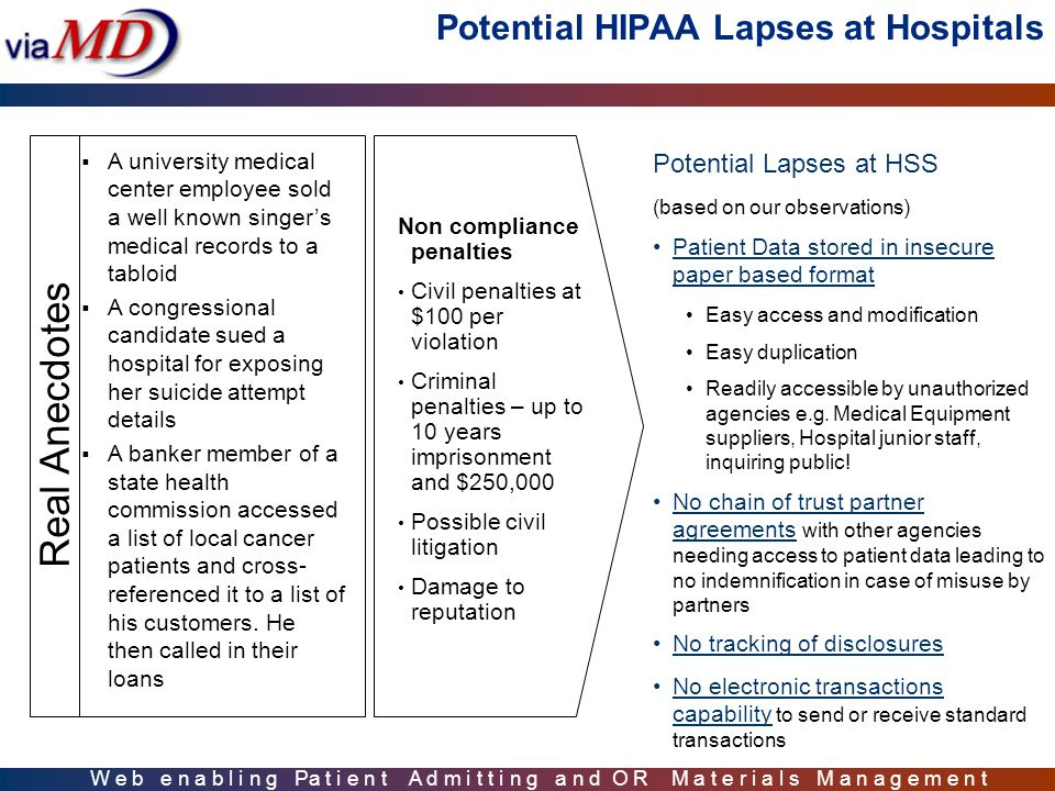 How Does HIPAA impact Hospitals All inter-organization standard electronic transactions have to be in compliance with HIPAA standards.