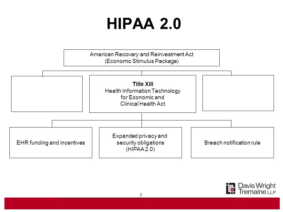 2 HIPAA 2.0 American Recovery and Reinvestment Act (Economic Stimulus Package) Title XIII Health Information Technology for Economic and Clinical Health Act EHR funding and incentives Expanded privacy and security obligations (HIPAA 2.0) Breach notification rule
