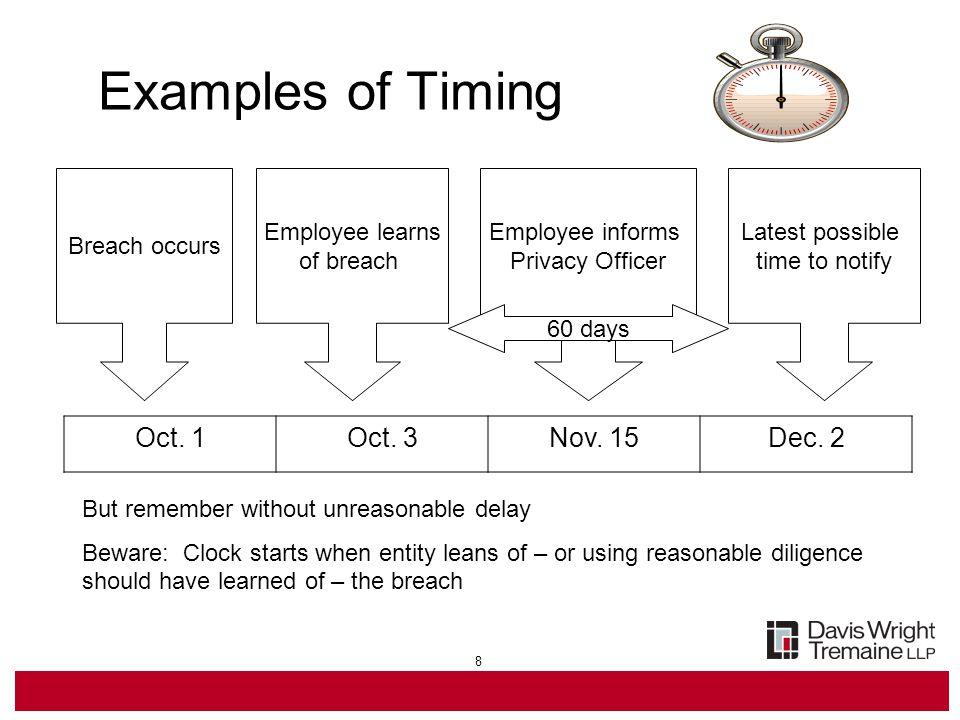 9 Examples of Timing Oct.1Oct. 3Nov. 1Dec. 2Dec.