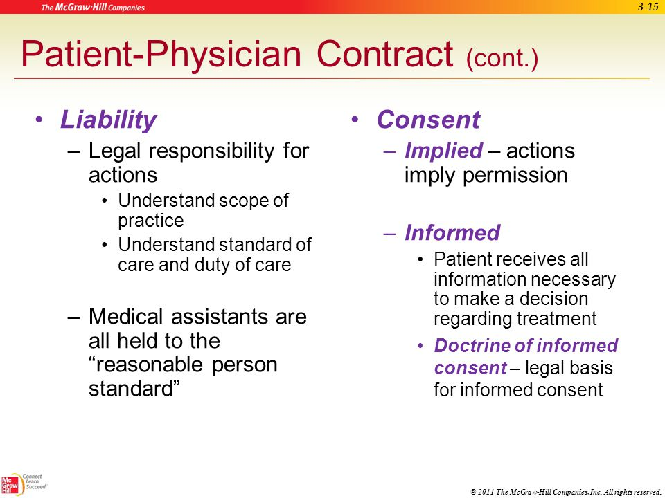 © 2011 The McGraw-Hill Companies, Inc. All rights reserved. 3-14 Patient Rights/Responsibilities Patient responsibilities –Follow physician's instruct