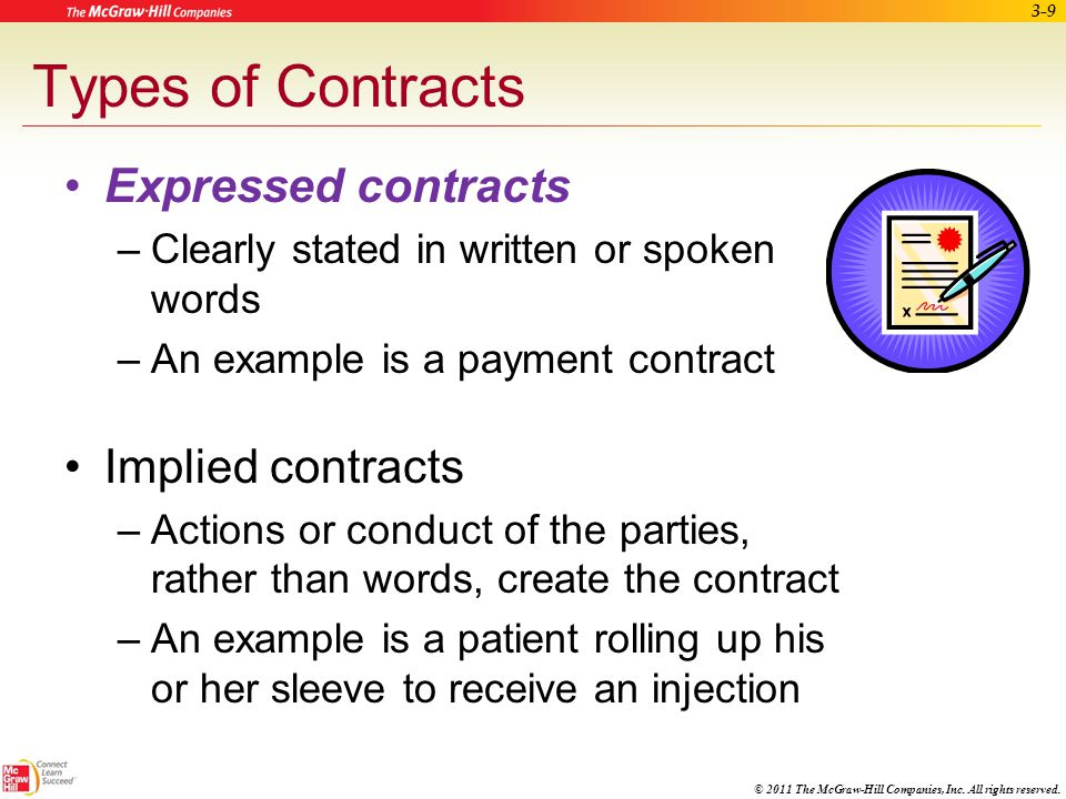 © 2011 The McGraw-Hill Companies, Inc. All rights reserved. 3-8 Contracts A contract is a voluntary agreement between two parties in which specific pr