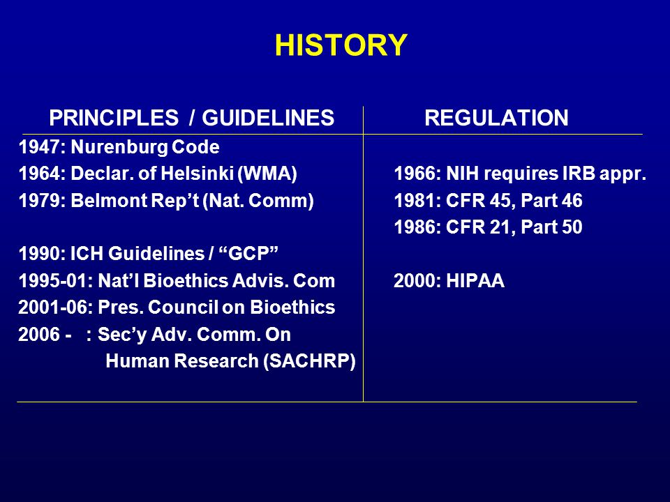 HISTORY PRINCIPLES / GUIDELINES REGULATION 1947: Nurenburg Code 1964: Declar.
