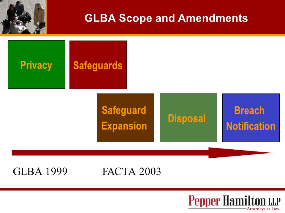 GLBA Scope and Amendments Safeguards Privacy Disposal GLBA 1999FACTA 2003 Breach Notification Safeguard Expansion