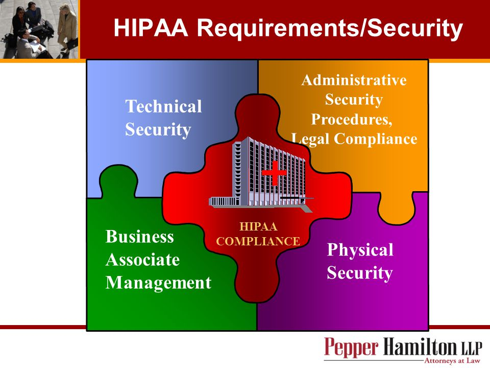 Technical Security Business Associate Management Administrative Security Procedures, Legal Compliance Physical Security HIPAA COMPLIANCE HIPAA Requirements/Security