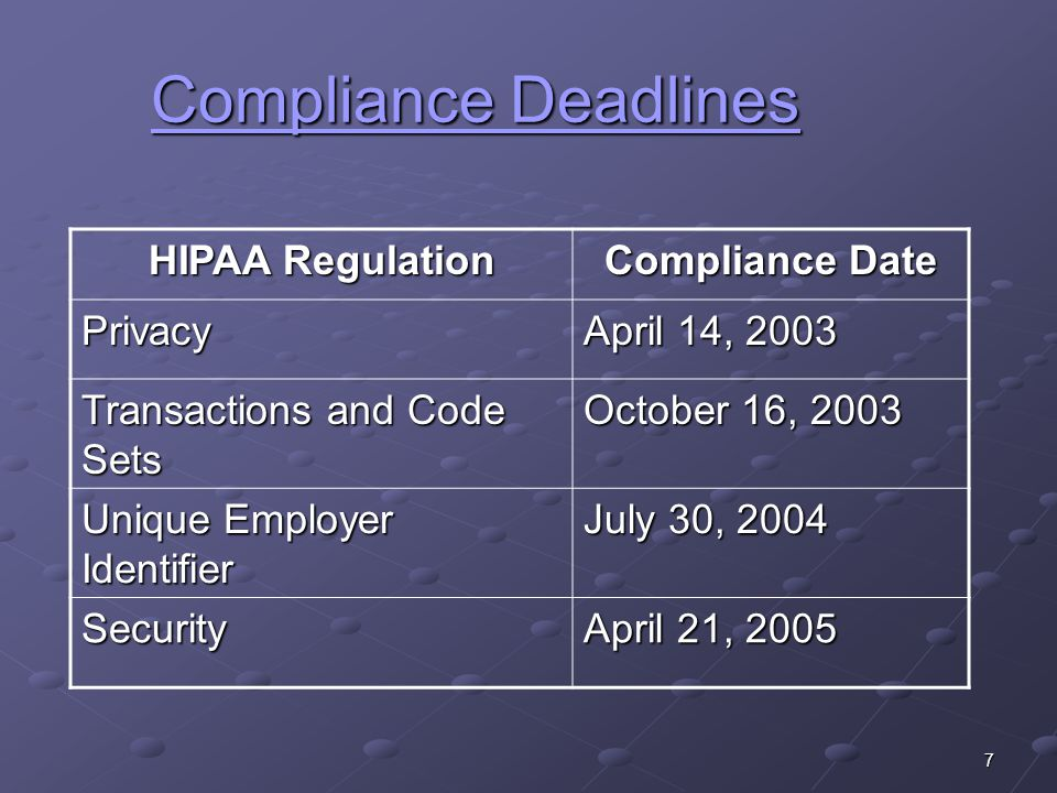 7 Compliance Deadlines Compliance Deadlines HIPAA Regulation Compliance Date Privacy April 14, 2003 Transactions and Code Sets October 16, 2003 Unique Employer Identifier July 30, 2004 Security April 21, 2005