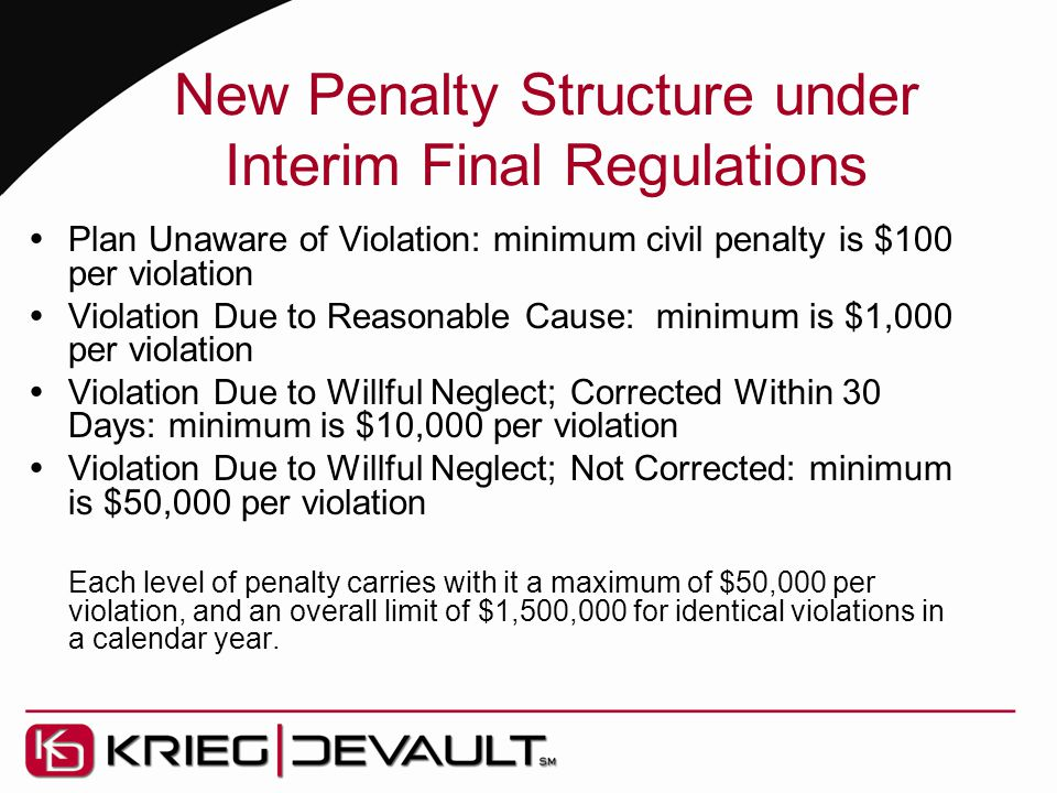 New Penalty Structure under Interim Final Regulations  Plan Unaware of Violation: minimum civil penalty is $100 per violation  Violation Due to Reasonable Cause: minimum is $1,000 per violation  Violation Due to Willful Neglect; Corrected Within 30 Days: minimum is $10,000 per violation  Violation Due to Willful Neglect; Not Corrected: minimum is $50,000 per violation Each level of penalty carries with it a maximum of $50,000 per violation, and an overall limit of $1,500,000 for identical violations in a calendar year.