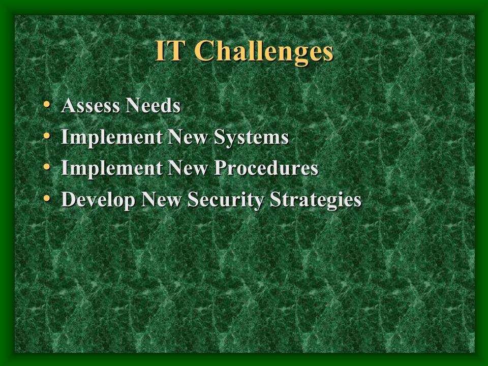 IT Challenges Assess Needs Assess Needs Implement New Systems Implement New Systems Implement New Procedures Implement New Procedures Develop New Security Strategies Develop New Security Strategies