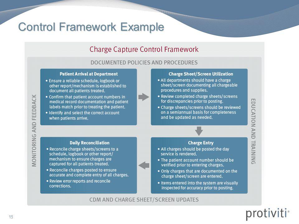 15 Control Framework Example