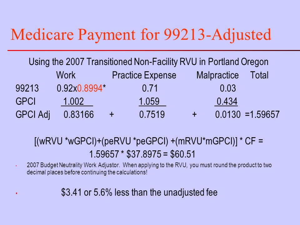 Medicare Payment for 99213-Adjusted Using the 2007 Transitioned Non-Facility RVU in Portland Oregon Work Practice Expense Malpractice Total 99213 0.92x0.8994* 0.71 0.03 GPCI 1.002 1.059 0.434 GPCI Adj 0.83166 + 0.7519 + 0.0130 =1.59657 [(wRVU *wGPCI)+(peRVU *peGPCI) +(mRVU*mGPCI)] * CF = 1.59657 * $37.8975 = $60.51 2007 Budget Neutrality Work Adjustor.