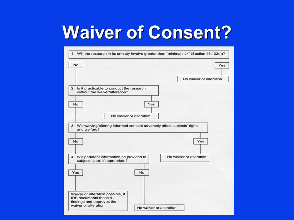 Waiver of Consent