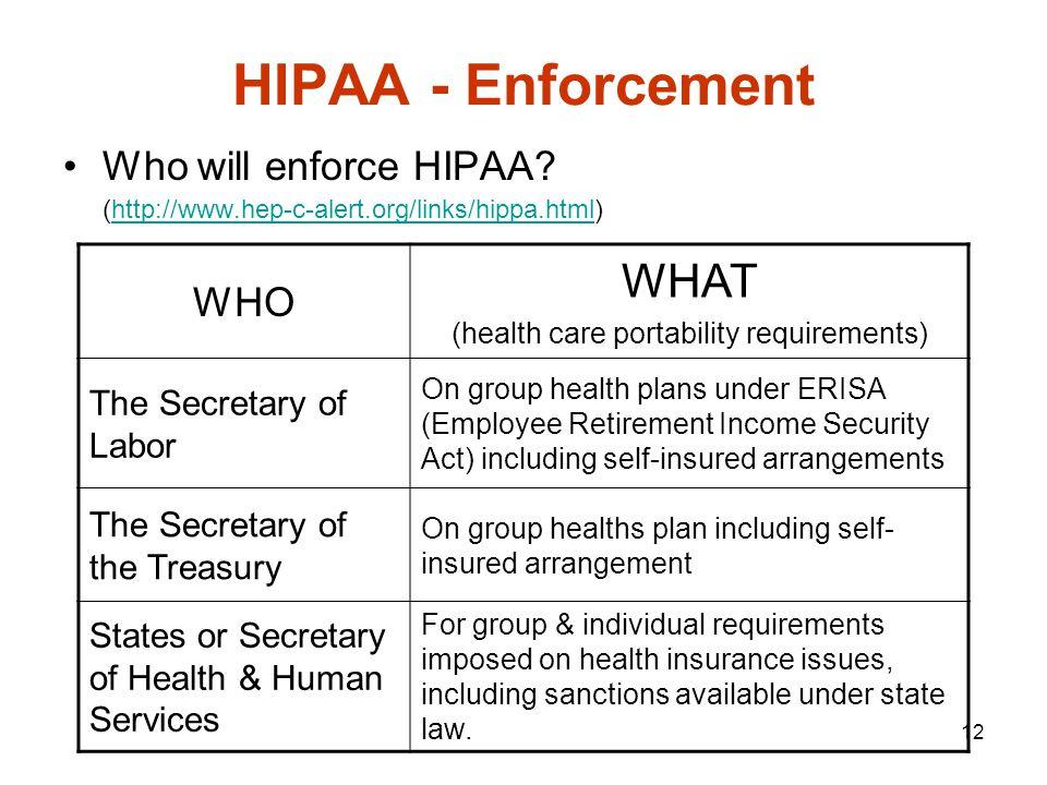 12 HIPAA - Enforcement Who will enforce HIPAA.