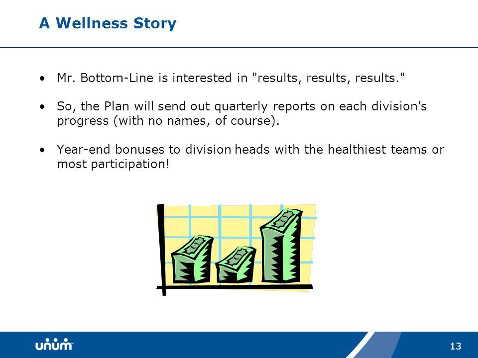 13 A Wellness Story Mr.