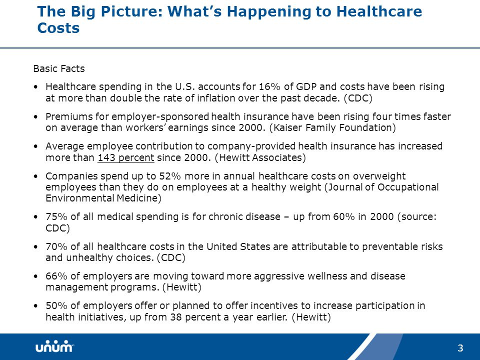 3 The Big Picture: What's Happening to Healthcare Costs Basic Facts Healthcare spending in the U.S.