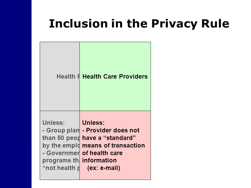 Inclusion in the Privacy Rule Health PlansHealth Care Providers Unless: - Group plan of less than 50 people ran by the employer - Government funded pr