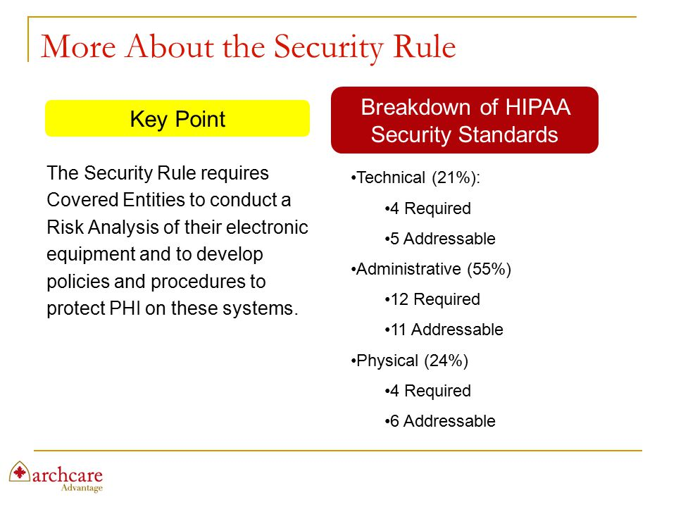 More About the Security Rule The Security Rule requires Covered Entities to conduct a Risk Analysis of their electronic equipment and to develop polic