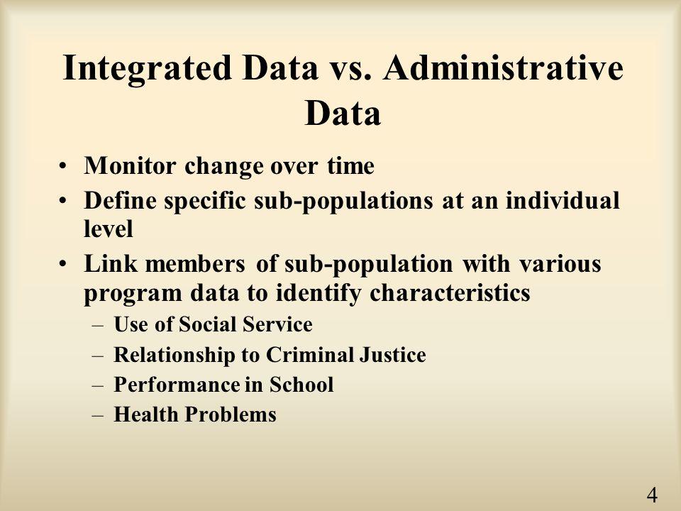 Integrated Data vs.