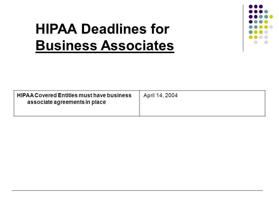 HIPAA Deadlines for Business Associates HIPAA Covered Entities must have business associate agreements in place April 14, 2004