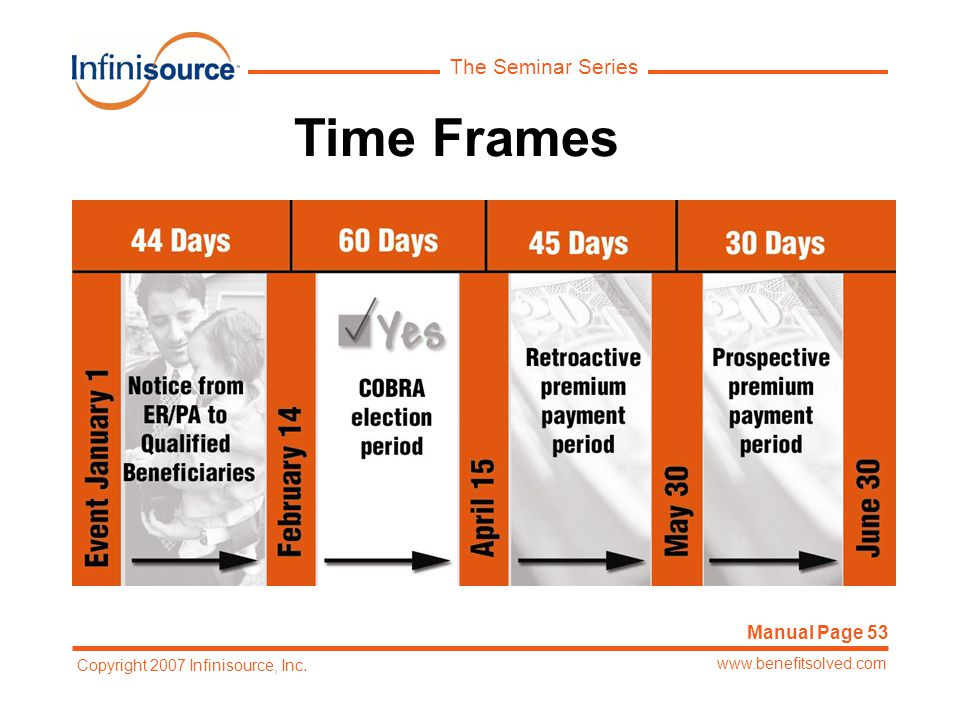 The Seminar Series www.benefitsolved.com Copyright 2007 Infinisource, Inc. Time Frames Manual Page 53