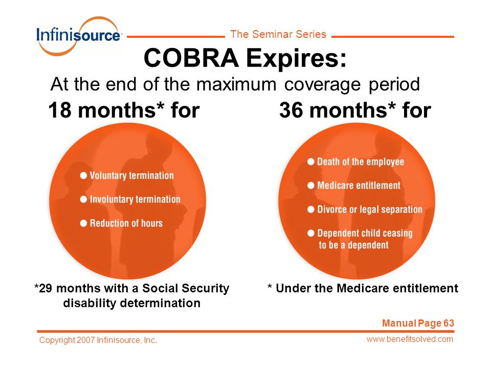The Seminar Series www.benefitsolved.com Copyright 2007 Infinisource, Inc. COBRA Expires: At the end of the maximum coverage period 18 months* for36 m